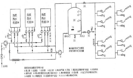 洁净空调自控柜电路图